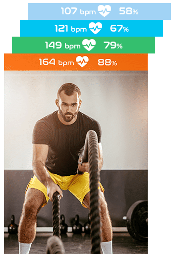 Uptivo Actions, Monitoraggio Cardio | Heart-Rate Effort Tracking