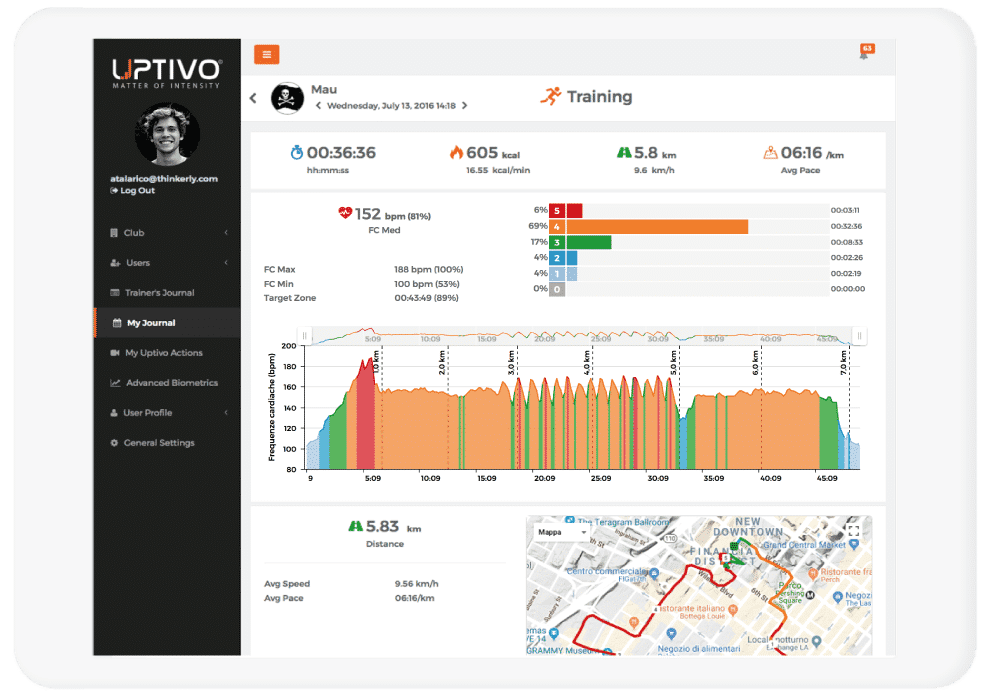 Uptivo Cloud for Fitness Clubs and Personal Trainers