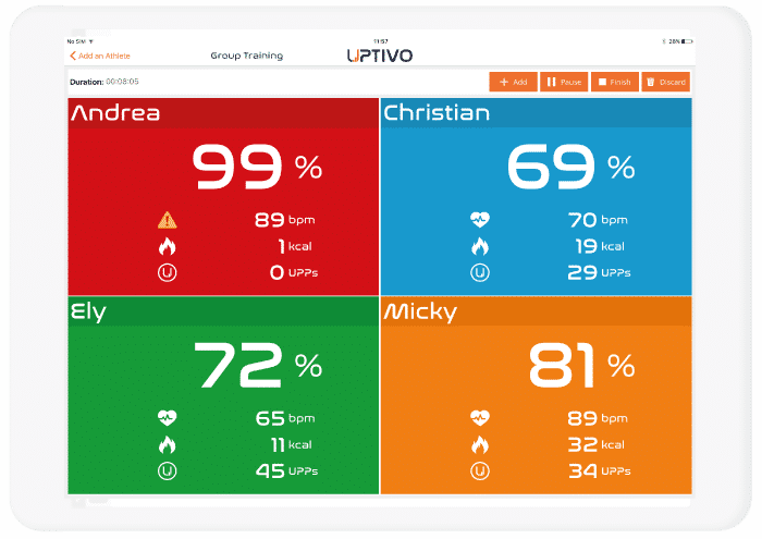 Individual and Group Heart Rate Tracking for Trainers | Uptivo