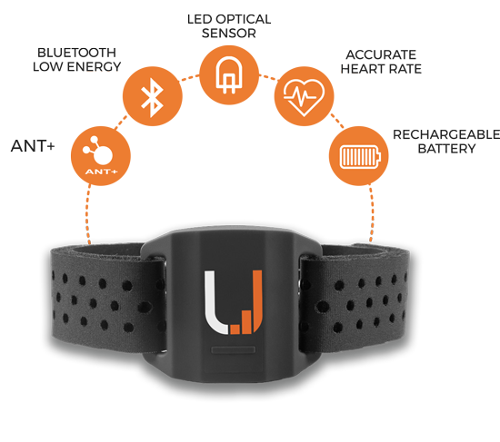 Uptivo Armband - Heart Rate Monitor