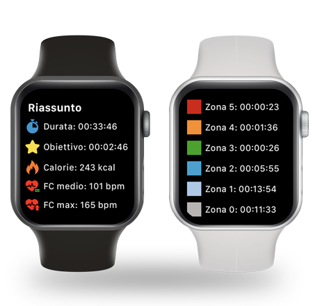 Apple Watch Uptivo Training
